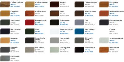 couleurs portes pvc